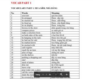28 topics từ vựng thông dụng trong bài thi TOEIC part 1