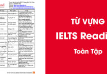 từ vựng ielts reading